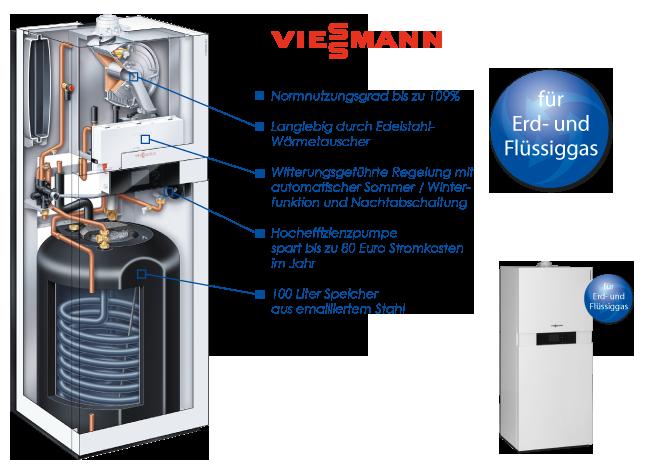 Angebot: Gas-Brennwert-Kompaktgerät von Viessmann (Vitodens 222-F)