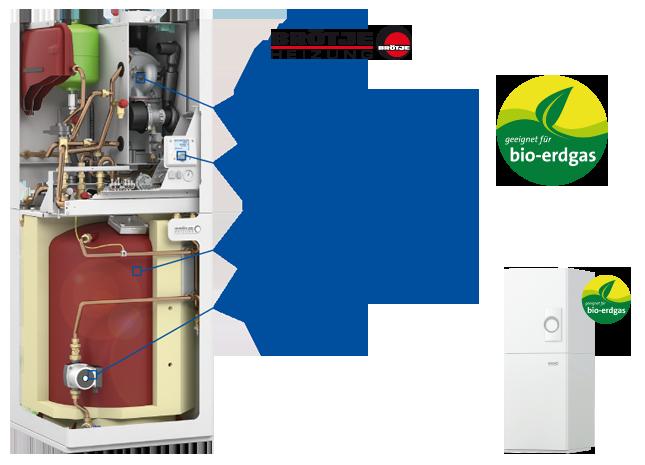 Angebot: Gas-Brennwertwärmezentrum von Brötje (EcoCondens BBS EVO)